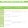 plantilla-atraccion-clientes-editable-2