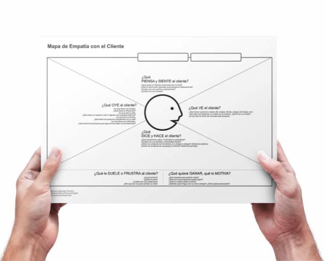 canvas-mapa-empatia-cliente
