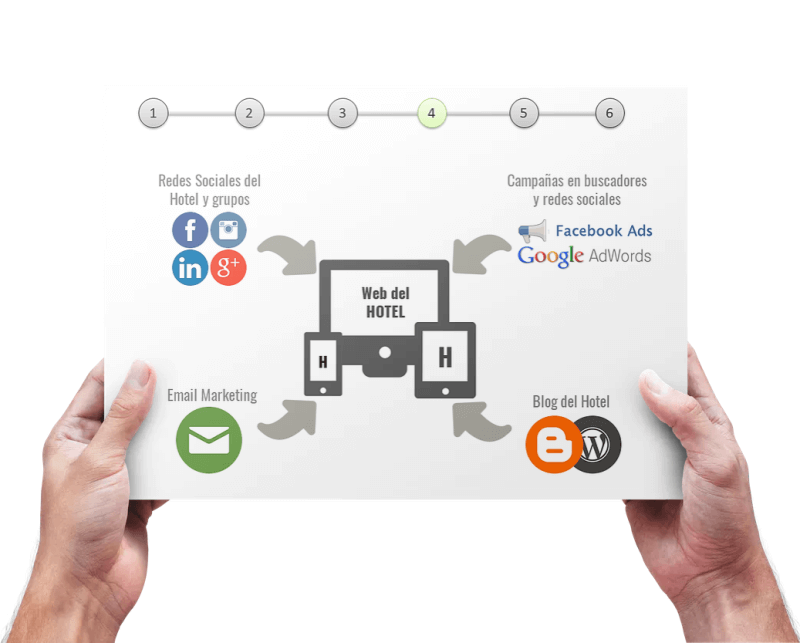 powerpoint-marketing-digital