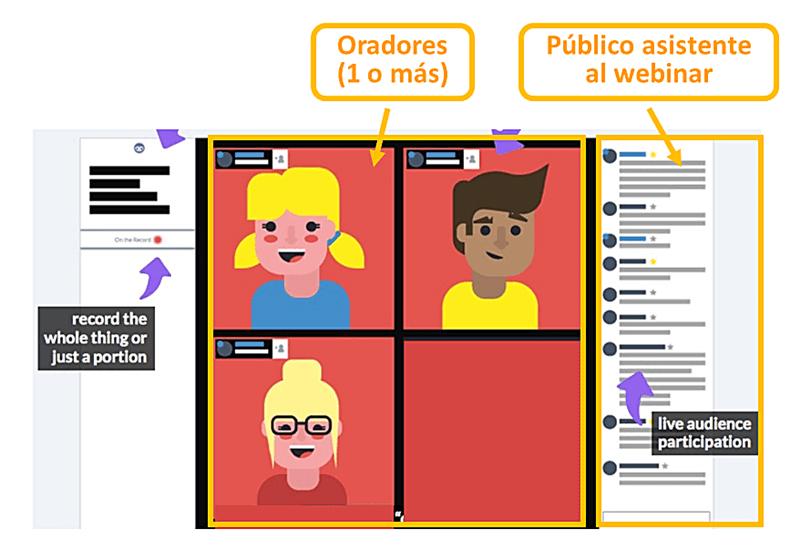 atraer-clientes-online-con-webinars-opt