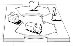 4-lienzo-canvas-relacion-con-el-cliente