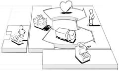 6-lienzo-de-negocios-canvas-recursos-clave