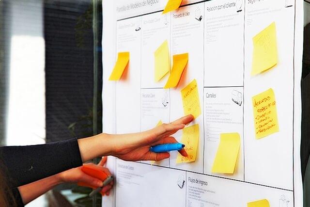 como usar el lienzo canvas modelo de negocio