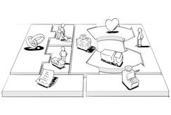 como crear un modelo de negocio canvas
