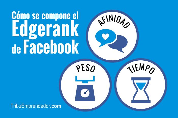 edgerank-facebook-algoritmo