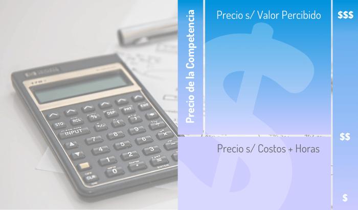 fijacion-de-precios-valor-percibido
