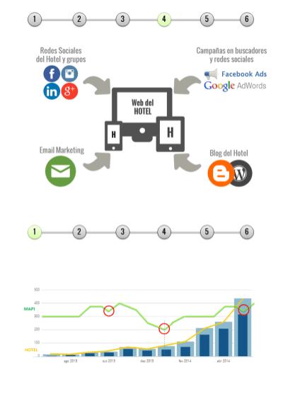 como-hacer-una-presentacion-de-marketing-digital