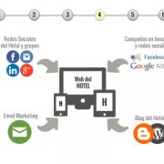 descarga-powerpoint-presentacion-de-marketing