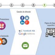 descargar-presentacion-de-marketing-canales-1