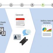 descargar-presentacion-de-marketing-canales-2