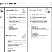 lienzo-modelo-negocios-canvas