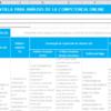 plantilla-analisis-competencia-online-detalle-1