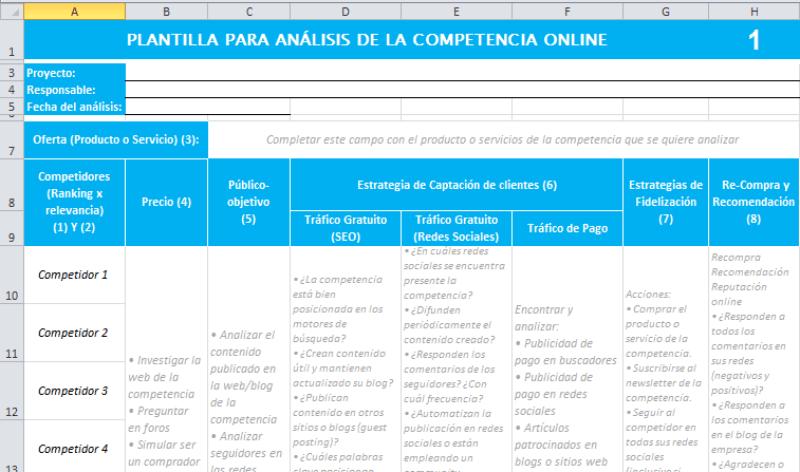 Plantilla: Análisis de la Competencia Online. Descarga versión Editable