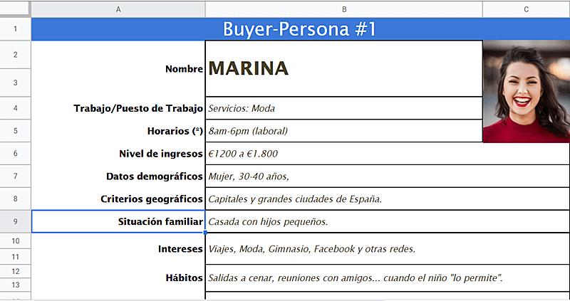 ejemplo de arquetipo-cliente-avatar-buyer-persona