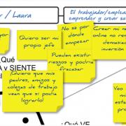 canvas-mapa-de-empatia-cliente