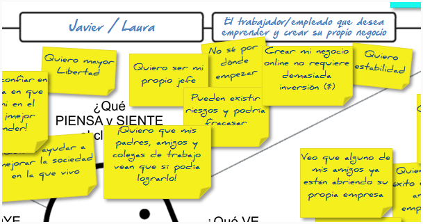 canvas-mapa-de-empatia-cliente