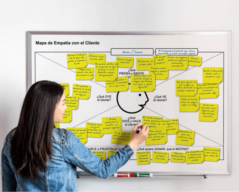 Descargar Canvas Mapa de Empatía con el Cliente.