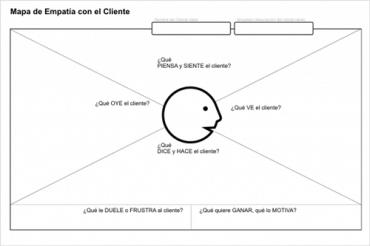 descargar-modelo-canvas-cliente-2