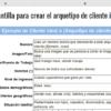 Ejemplo de la plantilla buyer persona, Avatar, Arquetipo de Cliente Ideal
