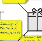 productos-servicios-canvas-propuesta-de-valor