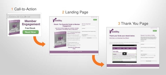 call-to-action-landing-page-pagina-de-gracias