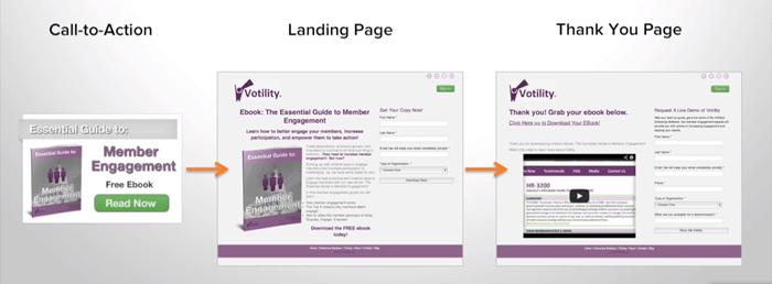 landing page de conversión o página de aterrizaje / llegada