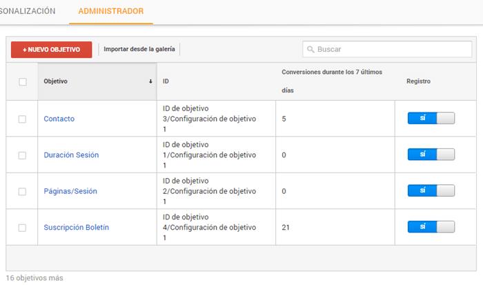 google-analytics-configurar-objetivos-conversion