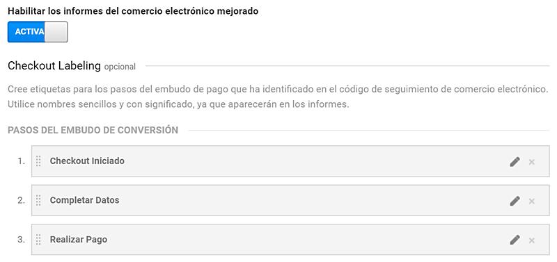 etiquetar-embudo-compras-google-analytics-enhanced-ecommerce