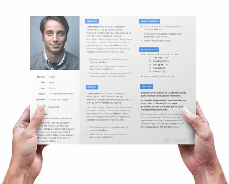 Plantilla: Buyer-Persona o Arquetipo de Cliente Ideal. Descarga versión Editable