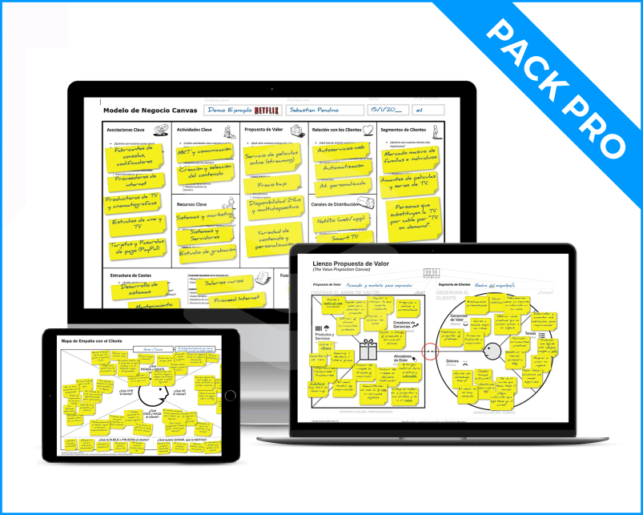 pack-canvas-negocios-propuesta-de-valor-mapa-empatia