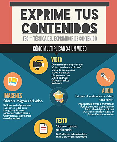 infografia-como-crear-mucho-contenido-web-redes