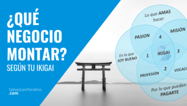 que-negocio-montar-emprender-ikigai-opt
