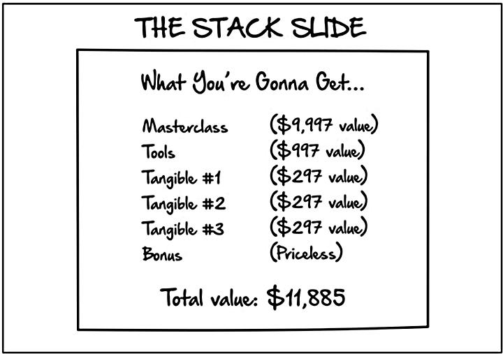 Stack de Ventas. Mostrar componentes del precio por separado para crear un anclaje de precios.