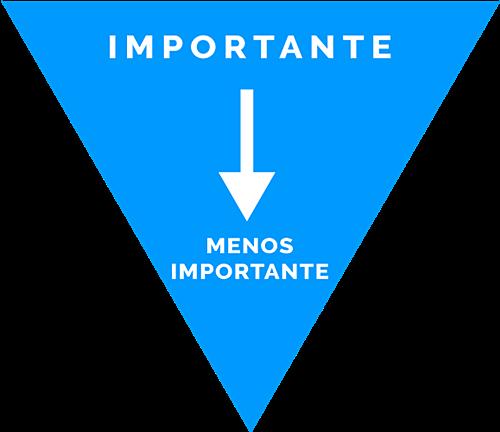 Pirámide invertida, estructura de una página web de consultoría