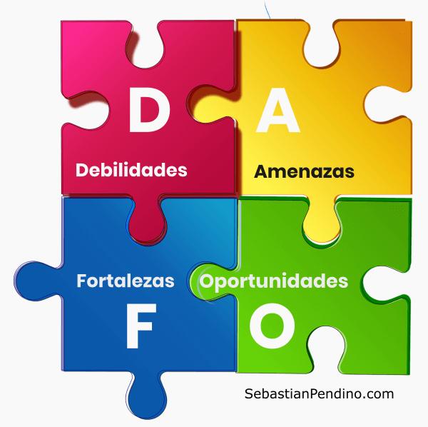 analisis-dafo-foda-matriz-dofa
