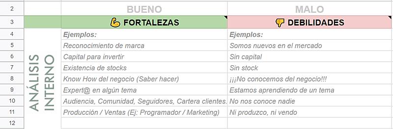 analisis-dofa-fortalezas-debilidades-empresa