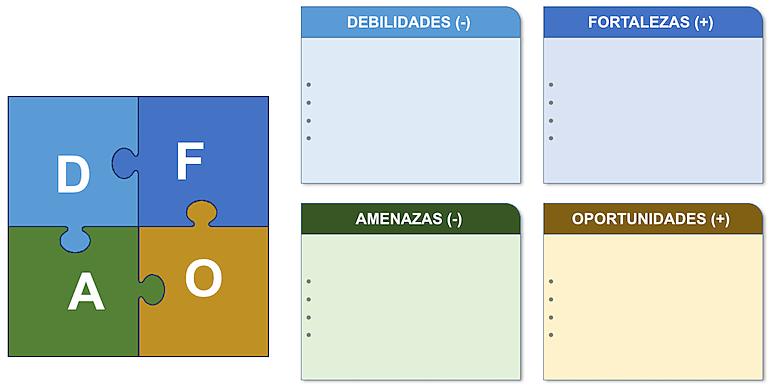 matriz-dafo-ejemplo-analisis-swot
