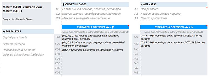 ejemplo-analsis-came-español-disney-world