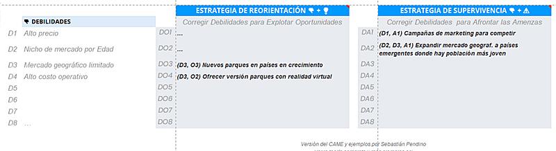 ejemplo-matriz-came-español-disney-world